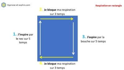 respiration-en-rectangle-valerie-guichon-quimper